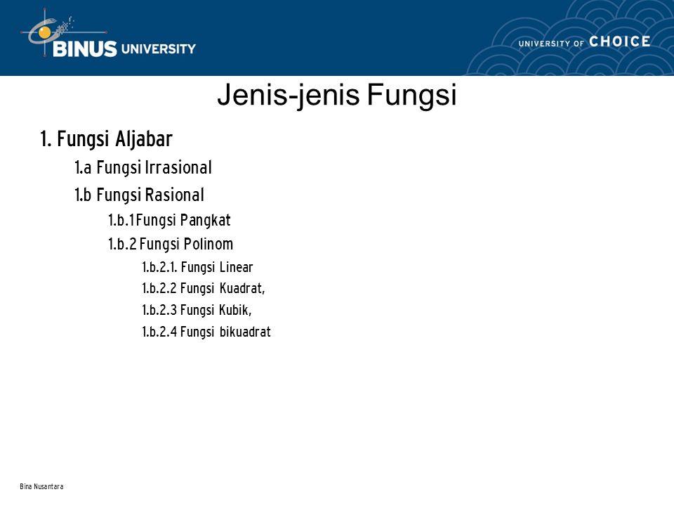 Jenis-jenis Fungsi 1. Fungsi Aljabar 1.a Fungsi Irrasional