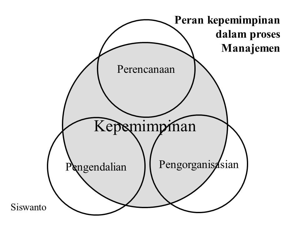 Kepemimpinan Peran kepemimpinan dalam proses Manajemen Perencanaan