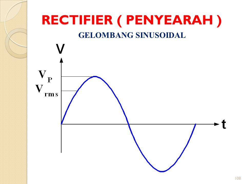 RECTIFIER ( PENYEARAH )