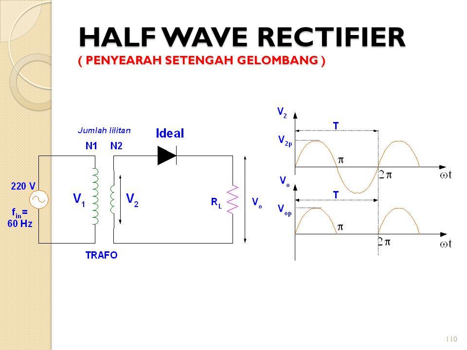 HALF WAVE RECTIFIER ( PENYEARAH SETENGAH GELOMBANG )