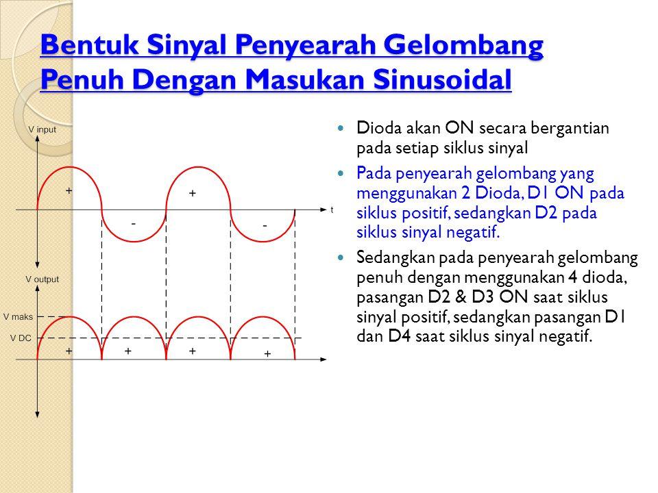 Bentuk Sinyal Penyearah Gelombang Penuh Dengan Masukan Sinusoidal
