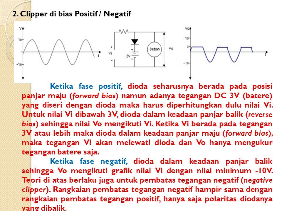 2. Clipper di bias Positif / Negatif
