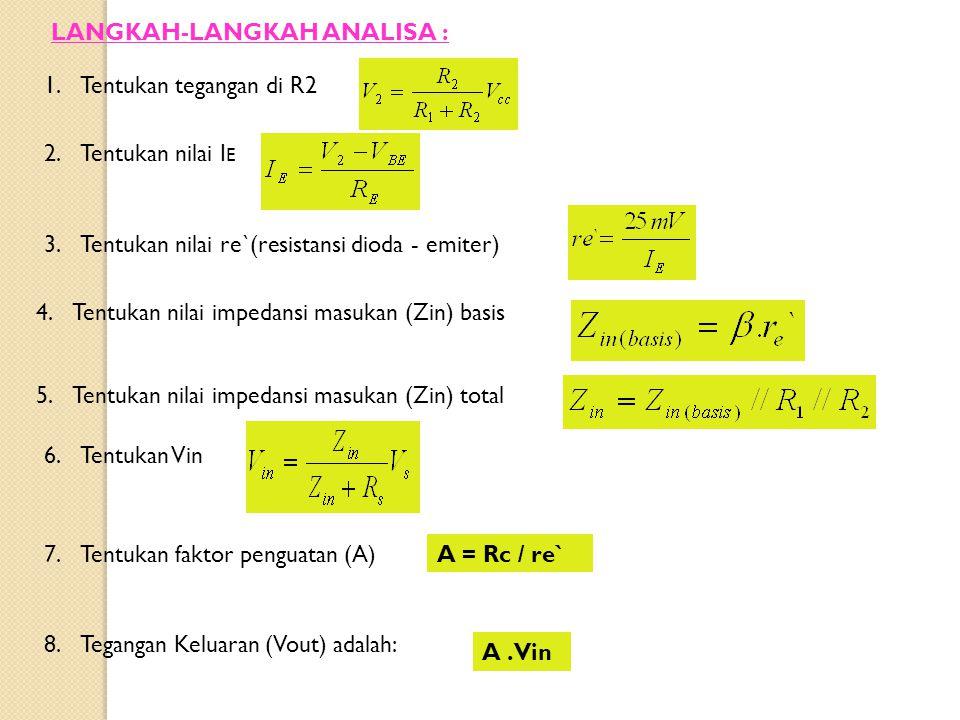 LANGKAH-LANGKAH ANALISA :