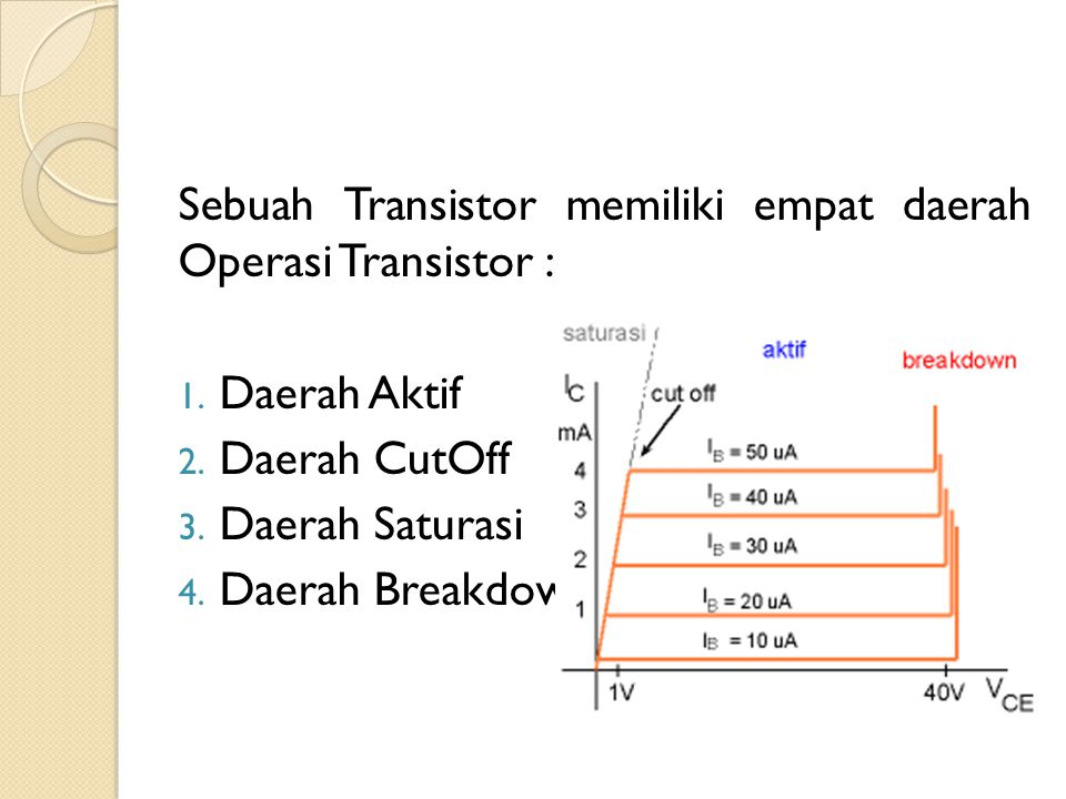Sebuah Transistor memiliki empat daerah Operasi Transistor :