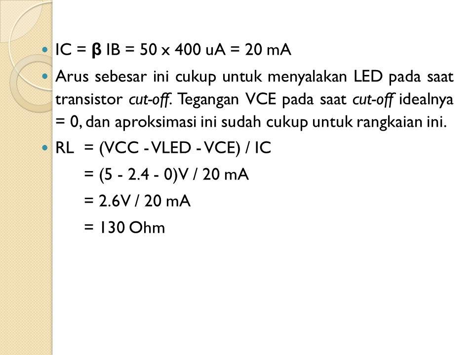 IC = β IB = 50 x 400 uA = 20 mA