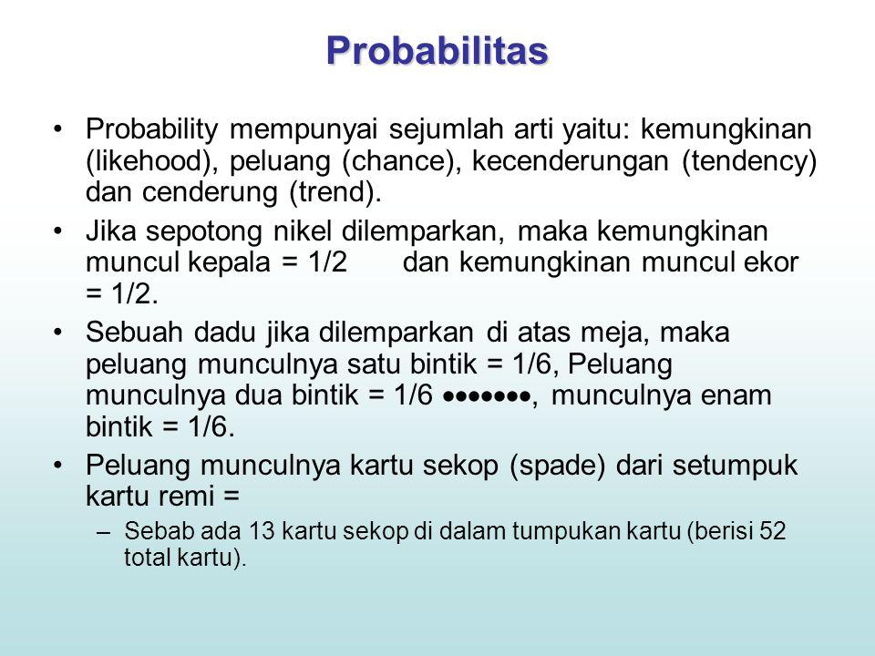Probabilitas Probability mempunyai sejumlah arti yaitu: kemungkinan (likehood), peluang (chance), kecenderungan (tendency) dan cenderung (trend).
