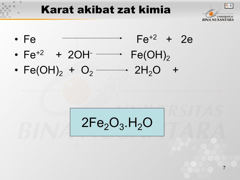 2Fe2O3.H2O Karat akibat zat kimia Fe Fe+2 + 2e Fe+2 + 2OH- Fe(OH)2