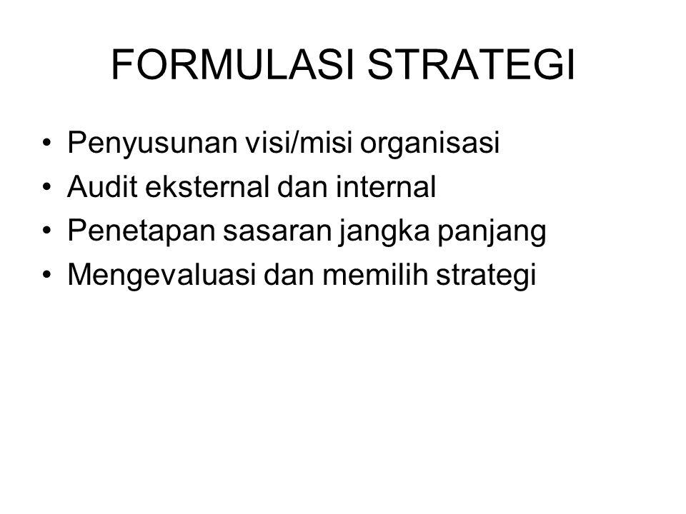 FORMULASI STRATEGI Penyusunan visi/misi organisasi