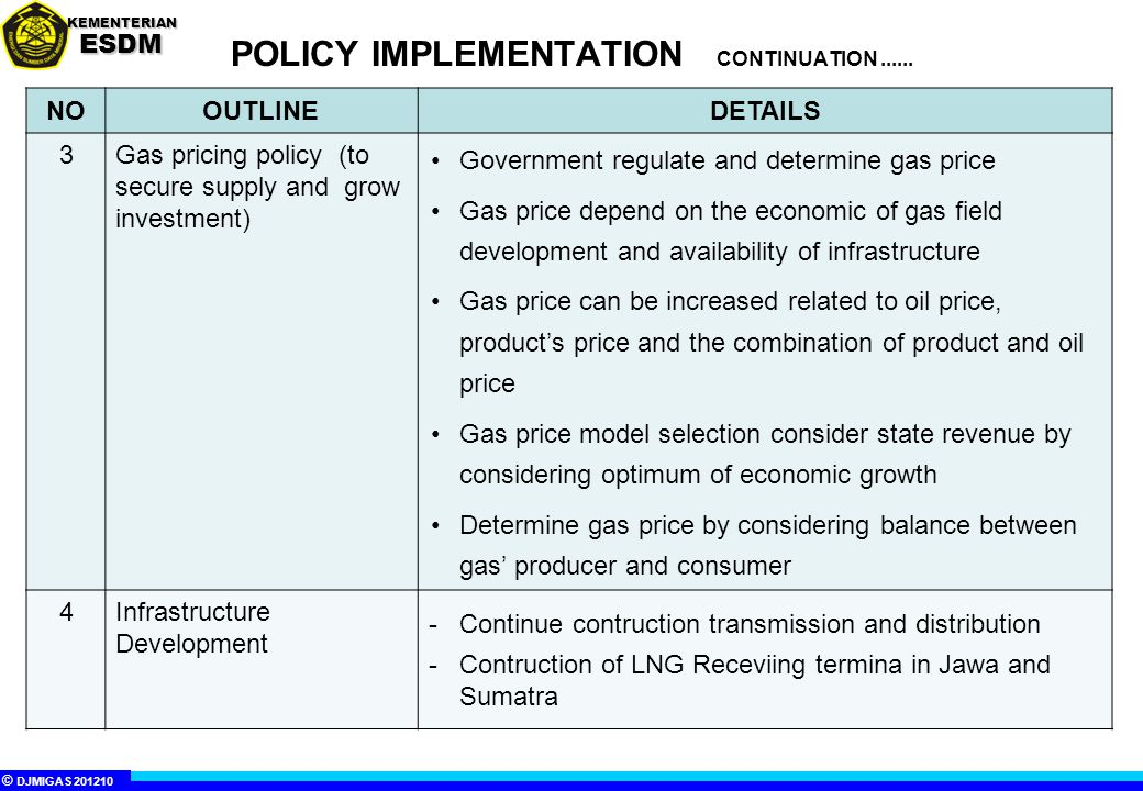 POLICY IMPLEMENTATION CONTINUATION ......