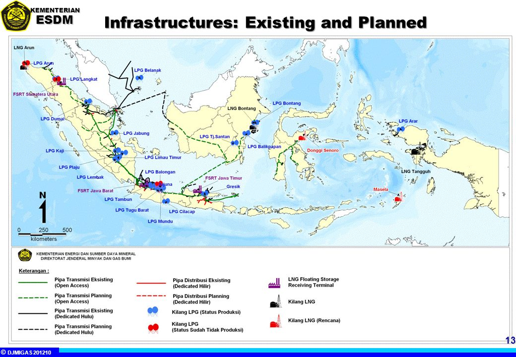 Infrastructures: Existing and Planned