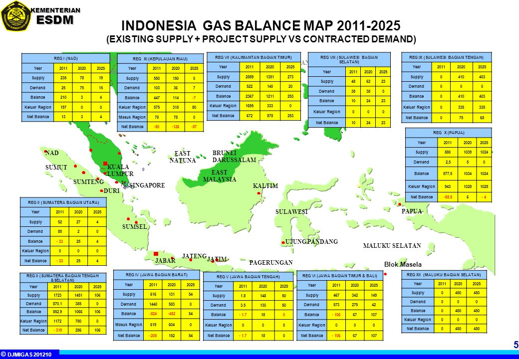 INDONESIA GAS BALANCE MAP 2011-2025