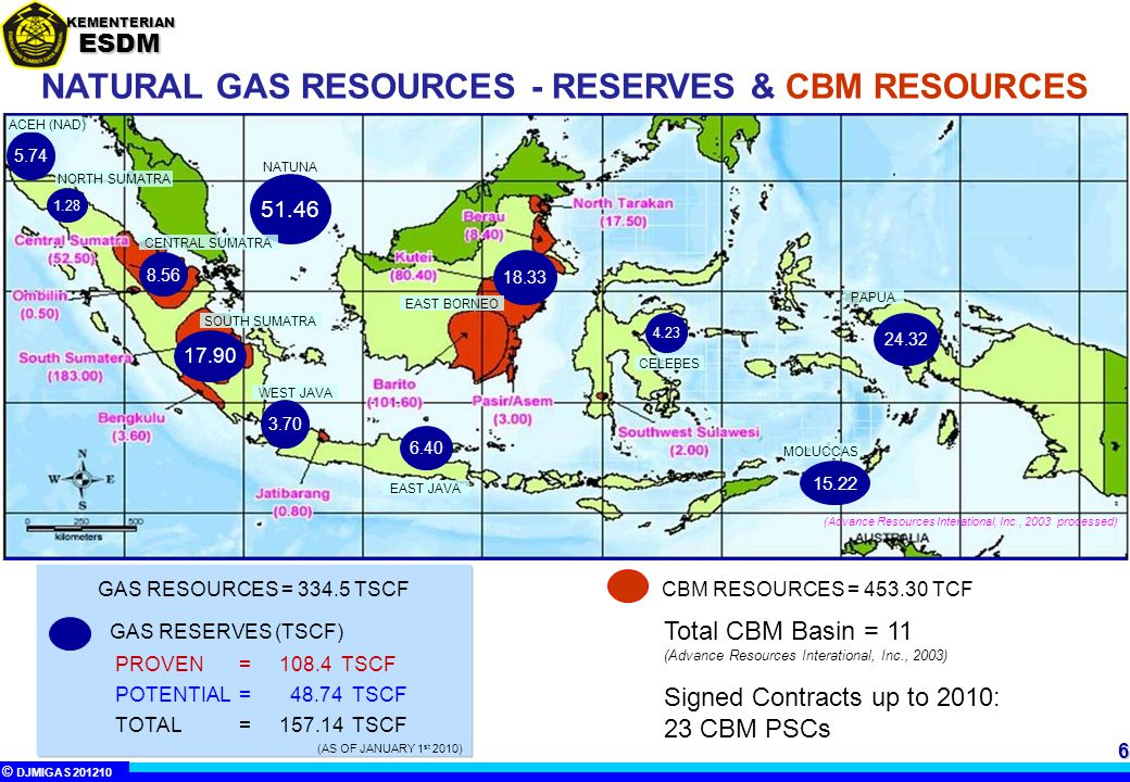 NATURAL GAS RESOURCES - RESERVES & CBM RESOURCES