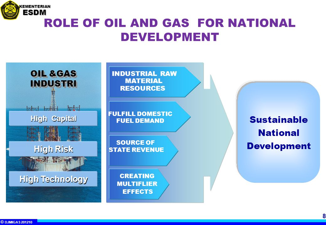 ROLE OF OIL AND GAS FOR NATIONAL DEVELOPMENT