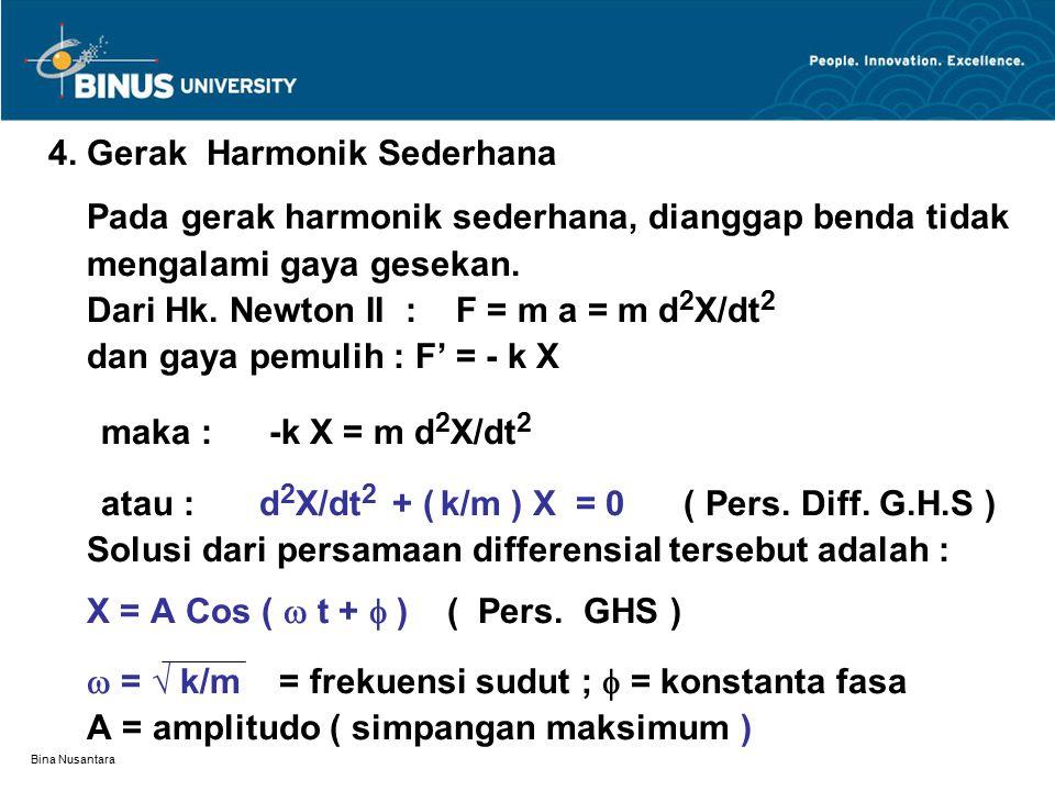 4. Gerak Harmonik Sederhana