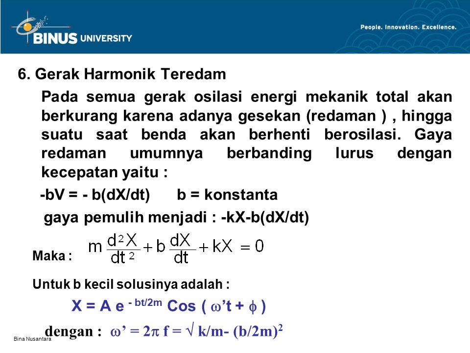 6. Gerak Harmonik Teredam