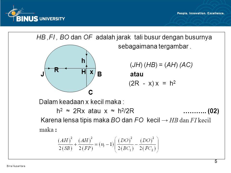 sebagaimana tergambar . A (JH) (HB) = (AH) (AC) J B atau