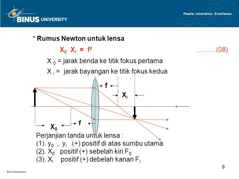 * Rumus Newton untuk lensa X0 Xi = f2 ………(08)