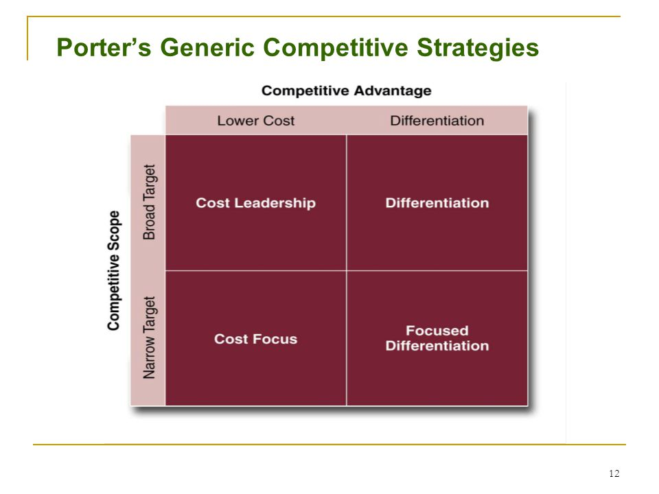 the competitive strategies of netto However, the literature presents other possible operational strategies or competitive criteria, requiring future denise del prá netto machado1 gérson tontini 1.