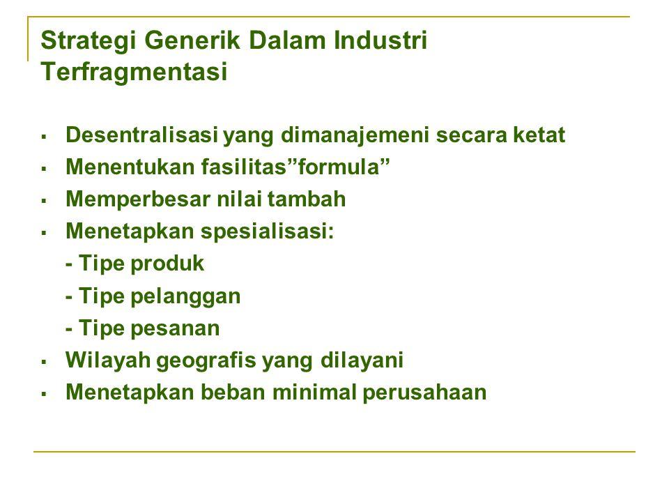 Strategi Generik Dalam Industri Terfragmentasi