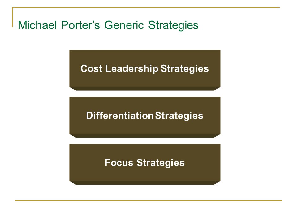 Cost Leadership Strategies Differentiation Strategies