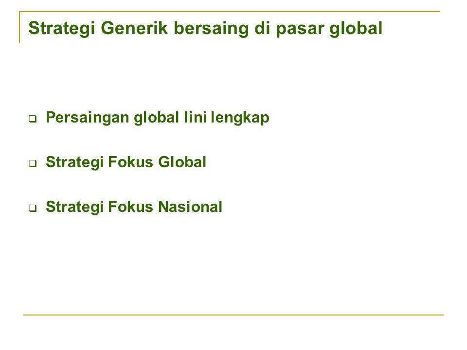 Strategi Generik bersaing di pasar global