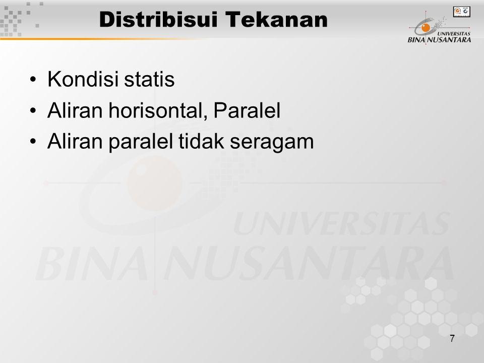 Distribisui Tekanan Kondisi statis Aliran horisontal, Paralel Aliran paralel tidak seragam