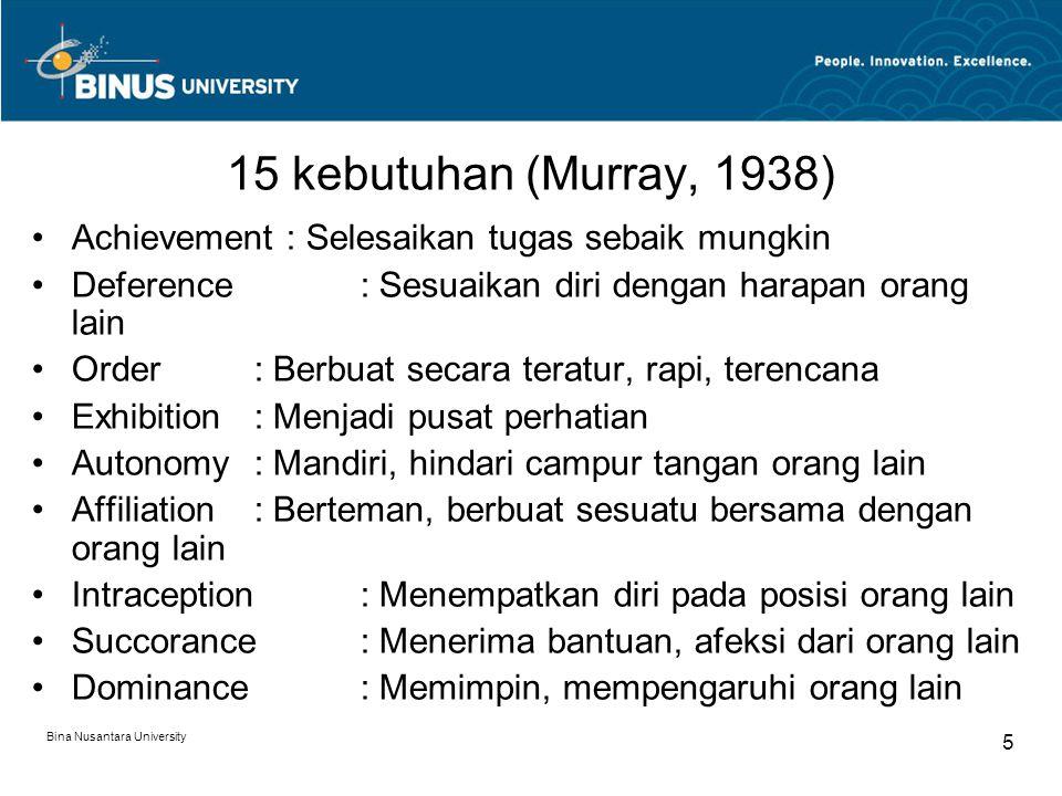 15 kebutuhan (Murray, 1938) Achievement : Selesaikan tugas sebaik mungkin. Deference : Sesuaikan diri dengan harapan orang lain.