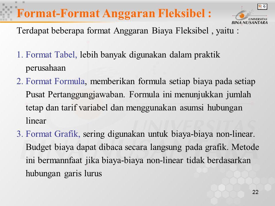 Format-Format Anggaran Fleksibel :