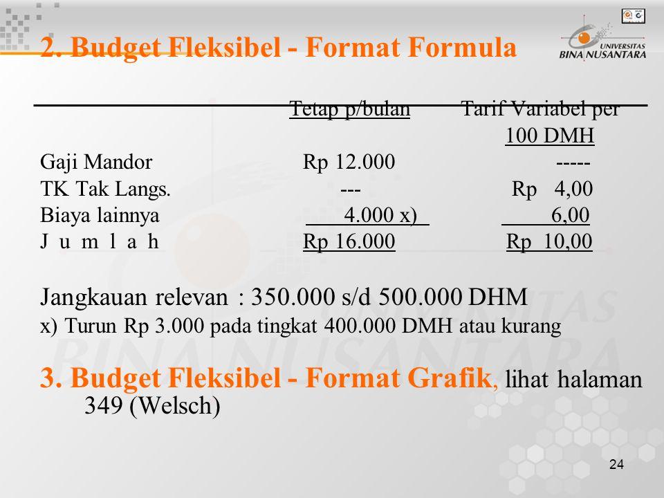 2. Budget Fleksibel - Format Formula