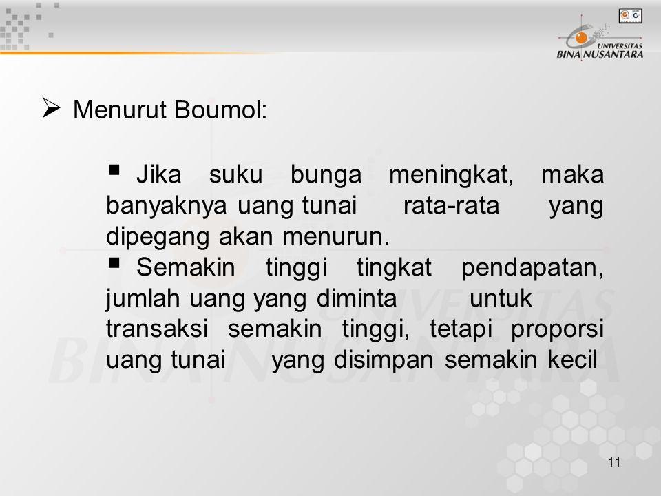 Menurut Boumol: Jika suku bunga meningkat, maka banyaknya uang tunai rata-rata yang dipegang akan menurun.