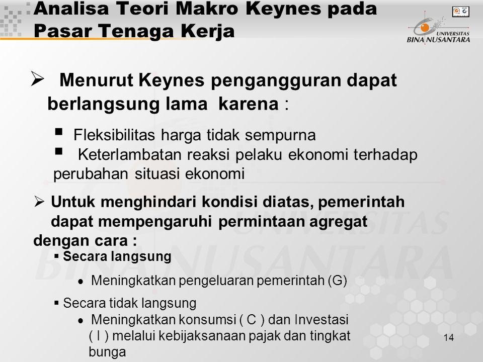 Analisa Teori Makro Keynes pada Pasar Tenaga Kerja