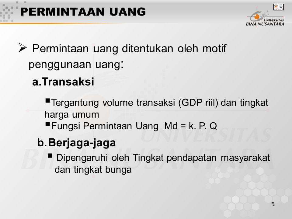 Permintaan uang ditentukan oleh motif penggunaan uang: