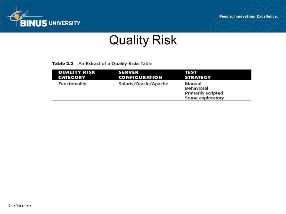 Quality Risk Bina Nusantara