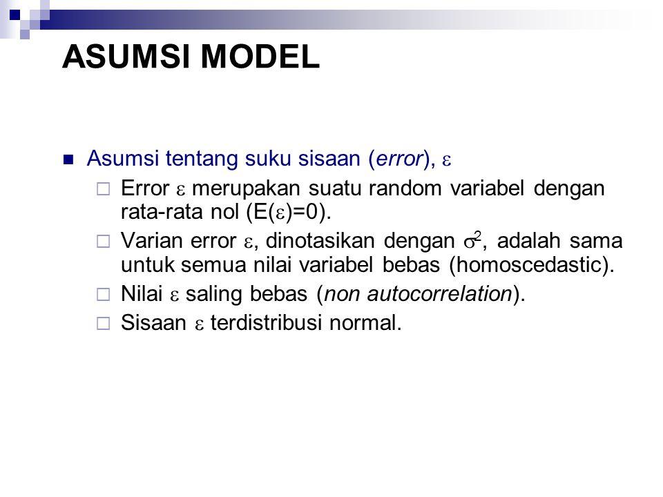 ASUMSI MODEL Asumsi tentang suku sisaan (error), 