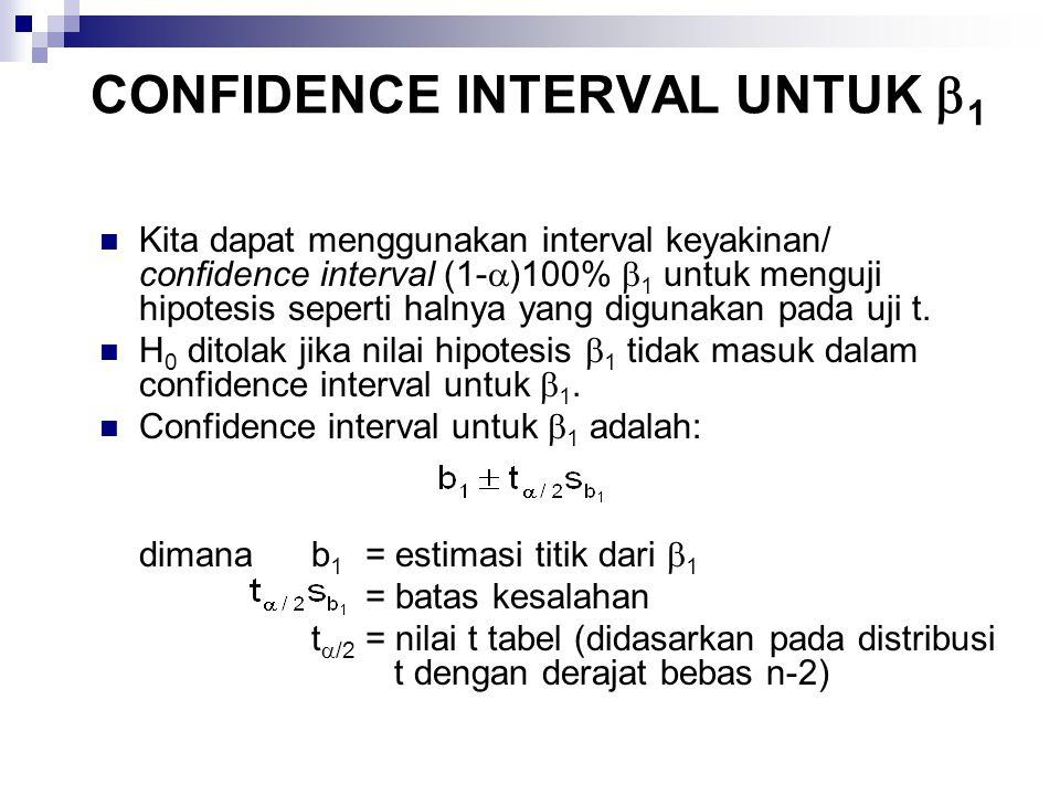 CONFIDENCE INTERVAL UNTUK 1