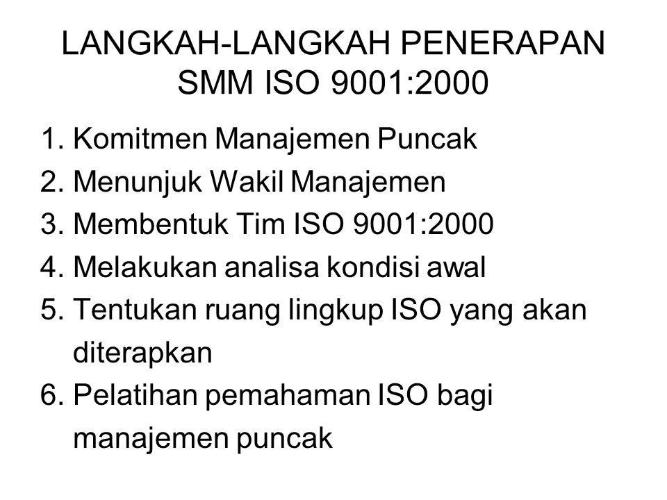 LANGKAH-LANGKAH PENERAPAN SMM ISO 9001:2000
