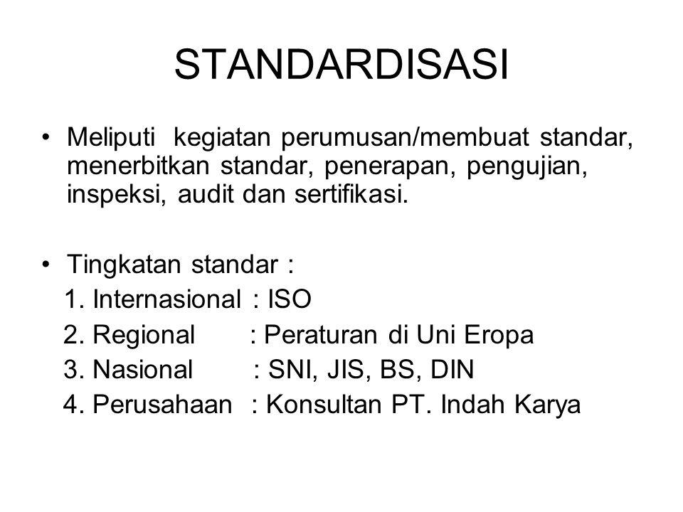 STANDARDISASI Meliputi kegiatan perumusan/membuat standar, menerbitkan standar, penerapan, pengujian, inspeksi, audit dan sertifikasi.