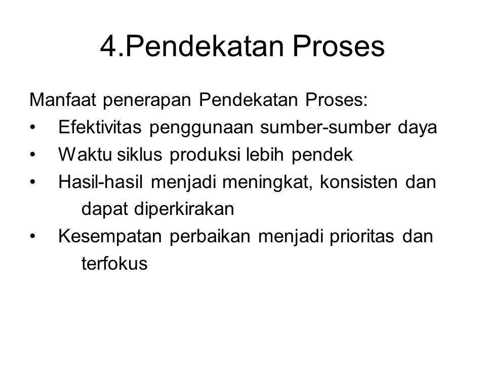 4.Pendekatan Proses Manfaat penerapan Pendekatan Proses:
