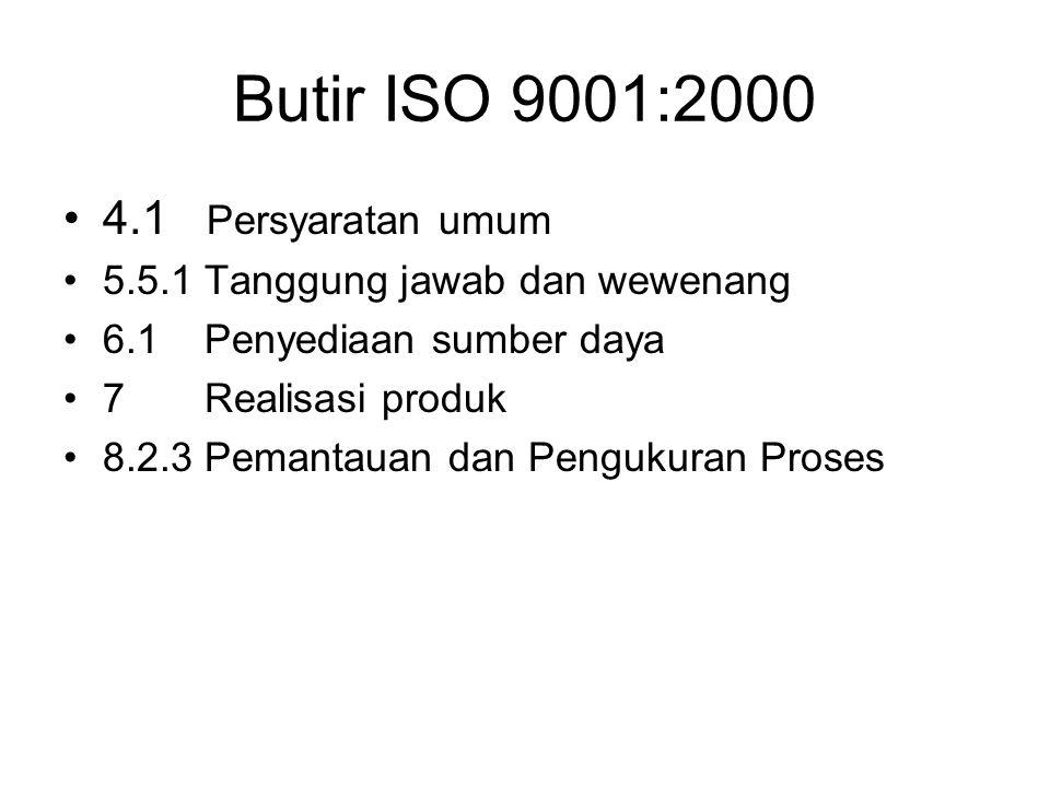 Butir ISO 9001:2000 4.1 Persyaratan umum