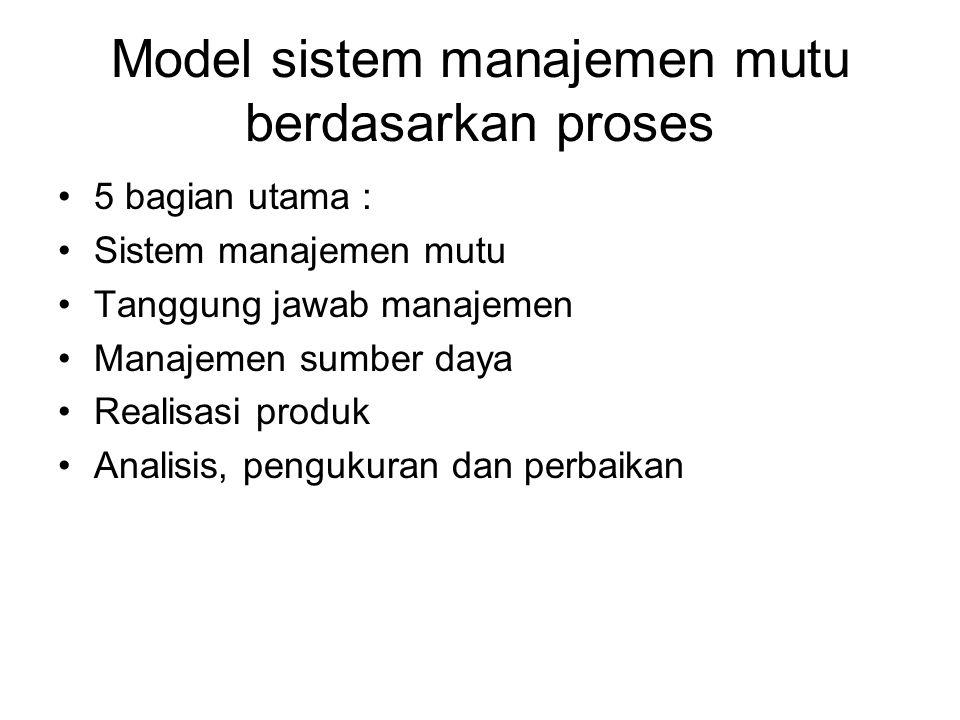Model sistem manajemen mutu berdasarkan proses