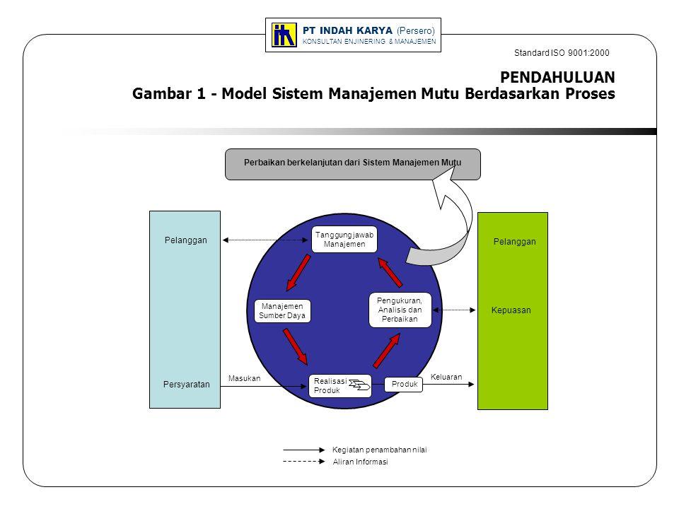 PENDAHULUAN Gambar 1 - Model Sistem Manajemen Mutu Berdasarkan Proses