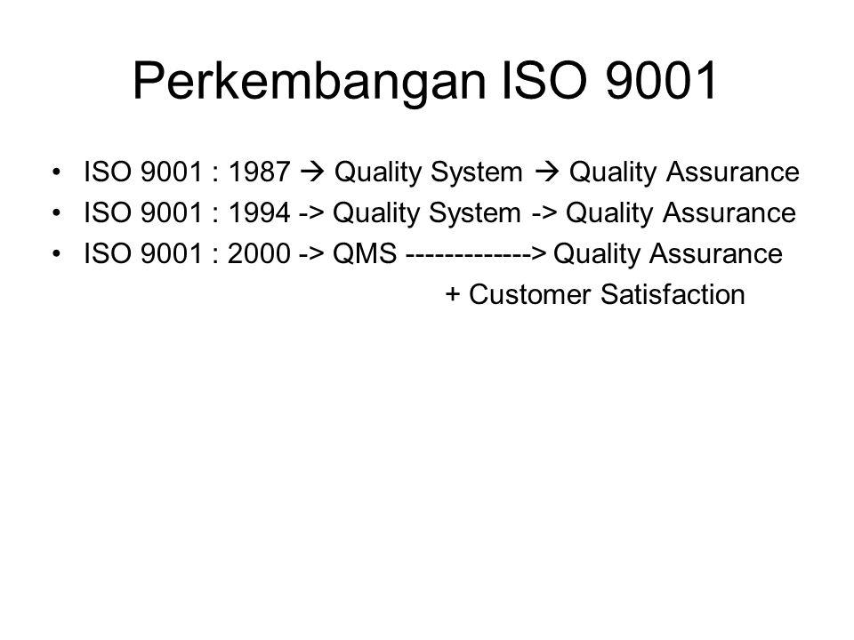 Perkembangan ISO 9001 ISO 9001 : 1987  Quality System  Quality Assurance. ISO 9001 : 1994 -> Quality System -> Quality Assurance.