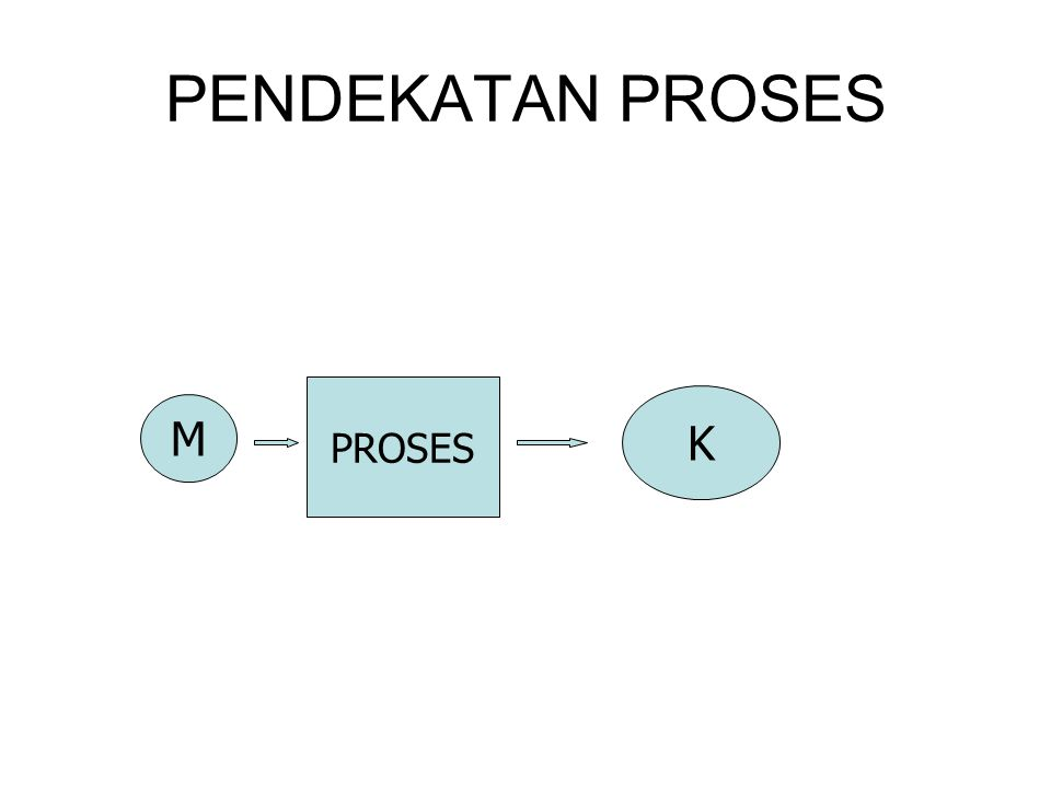 PENDEKATAN PROSES PROSES K M