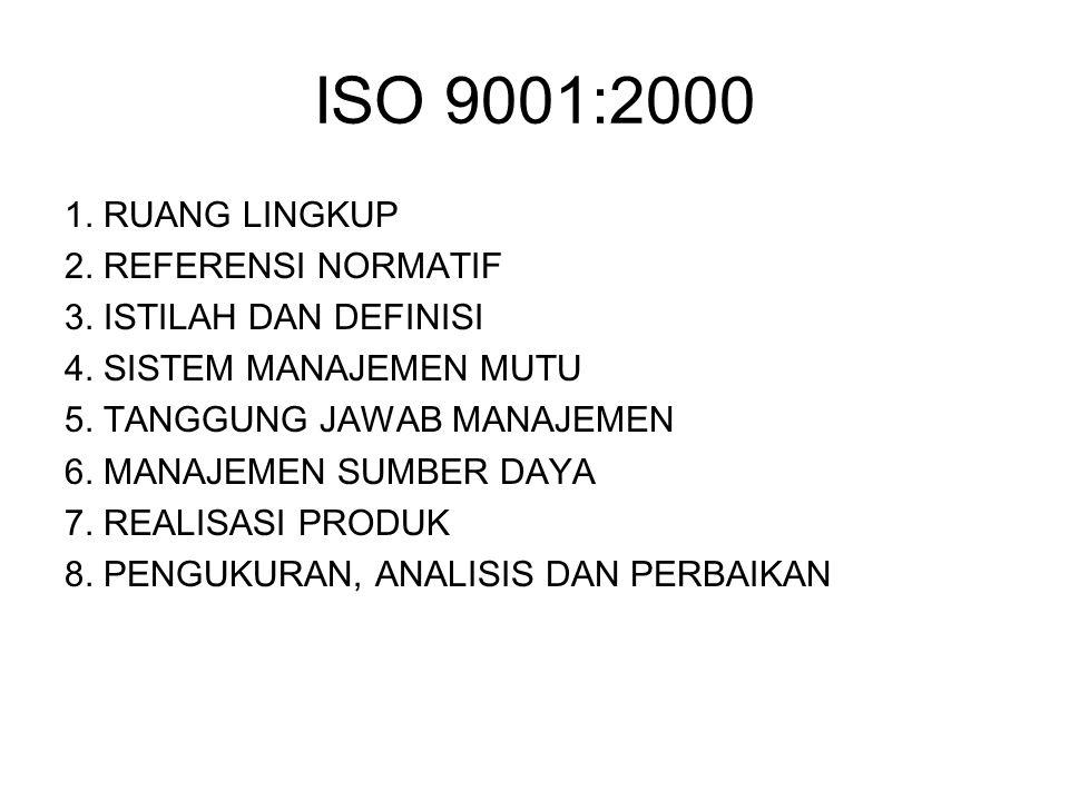 ISO 9001:2000 1. RUANG LINGKUP 2. REFERENSI NORMATIF