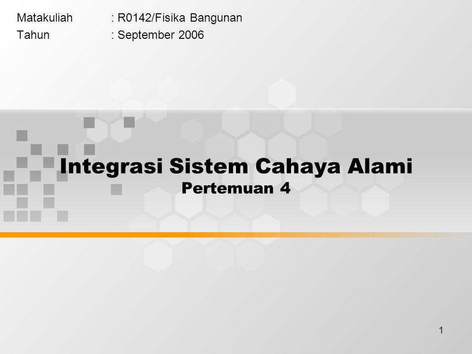 Integrasi Sistem Cahaya Alami Pertemuan 4