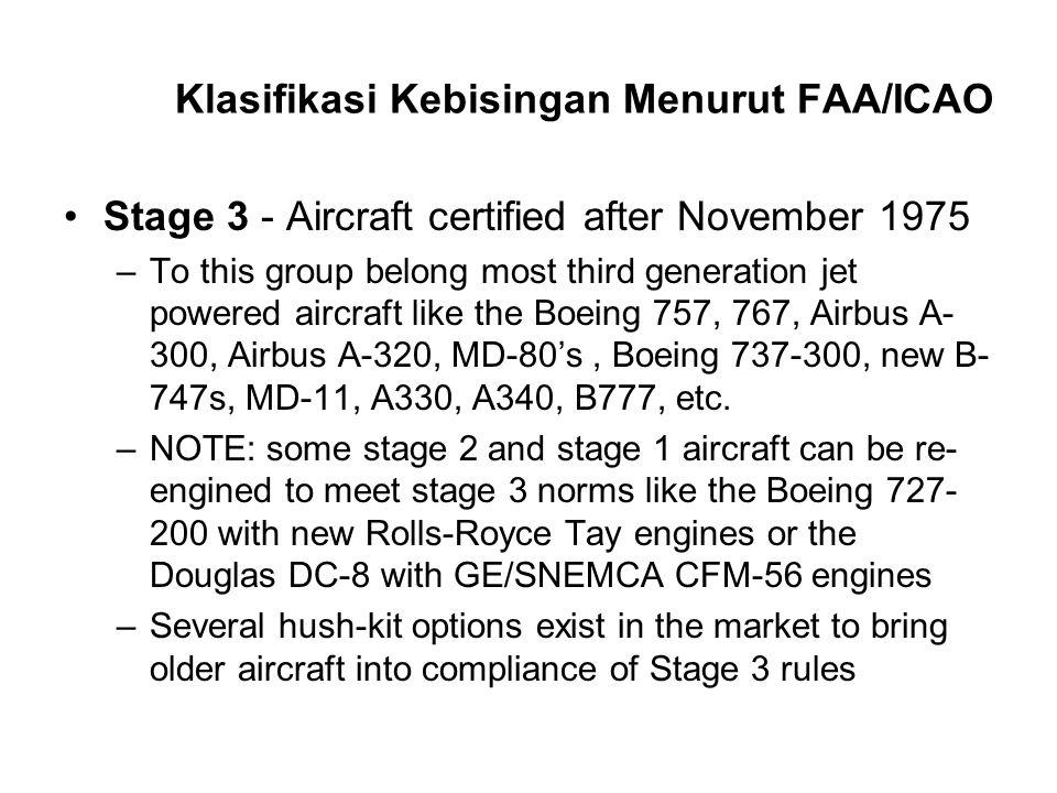 Klasifikasi Kebisingan Menurut FAA/ICAO
