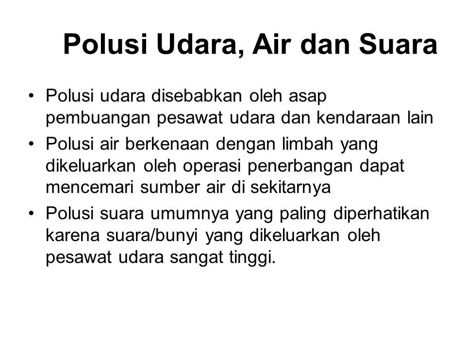 Polusi Udara, Air dan Suara
