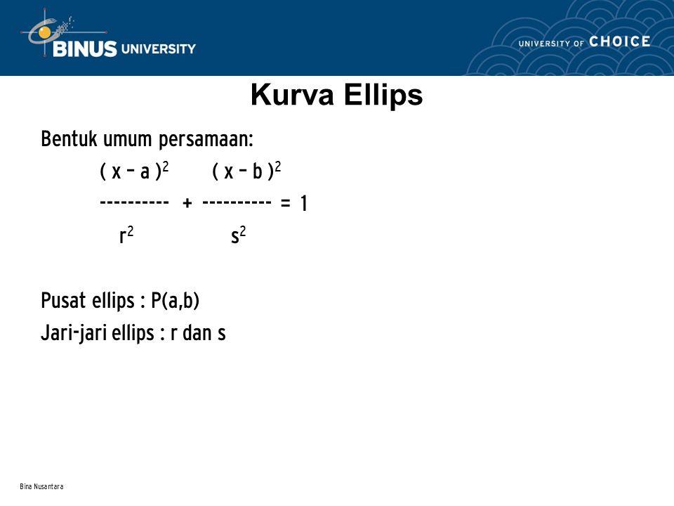 Kurva Ellips Bentuk umum persamaan: ( x – a )2 ( x – b )2