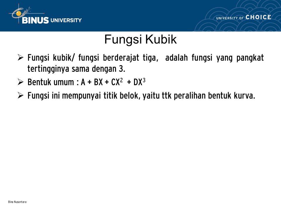 Fungsi Kubik Fungsi kubik/ fungsi berderajat tiga, adalah fungsi yang pangkat tertingginya sama dengan 3.