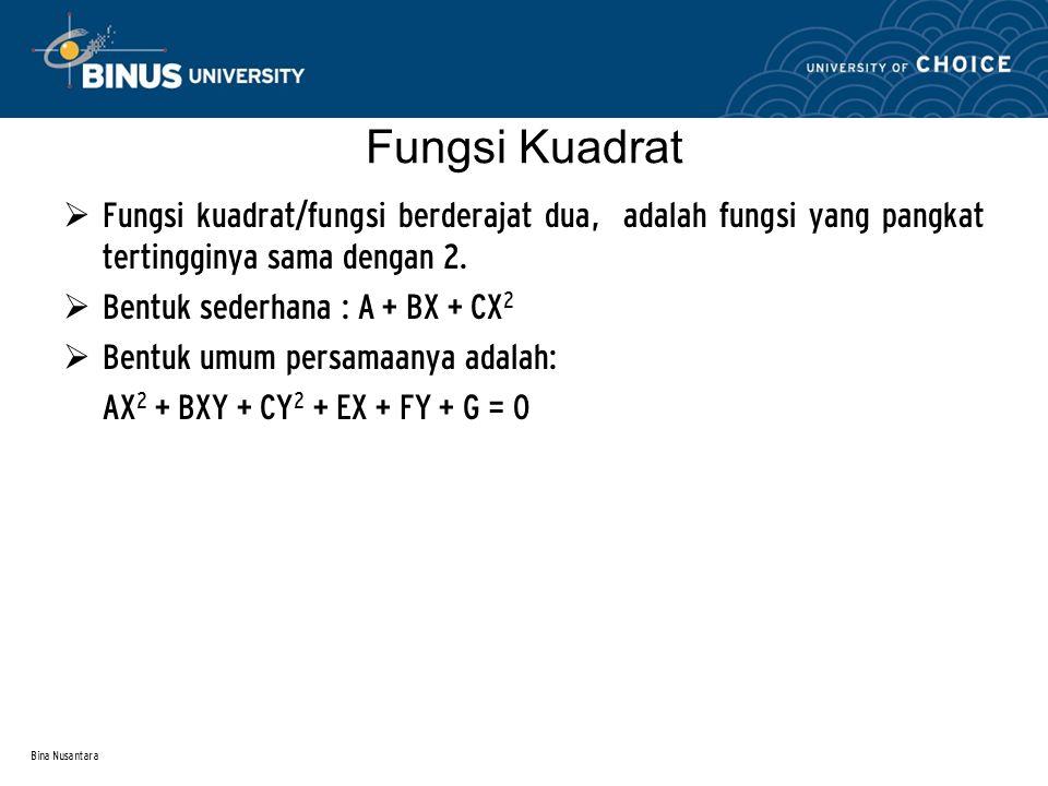 Fungsi Kuadrat Fungsi kuadrat/fungsi berderajat dua, adalah fungsi yang pangkat tertingginya sama dengan 2.